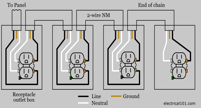 3 Way Electrical Outlet Wiring Diagram